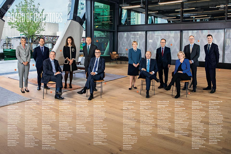 corporate-portrait-for-derwent-annual-report-by-london-photographer-richard-boll